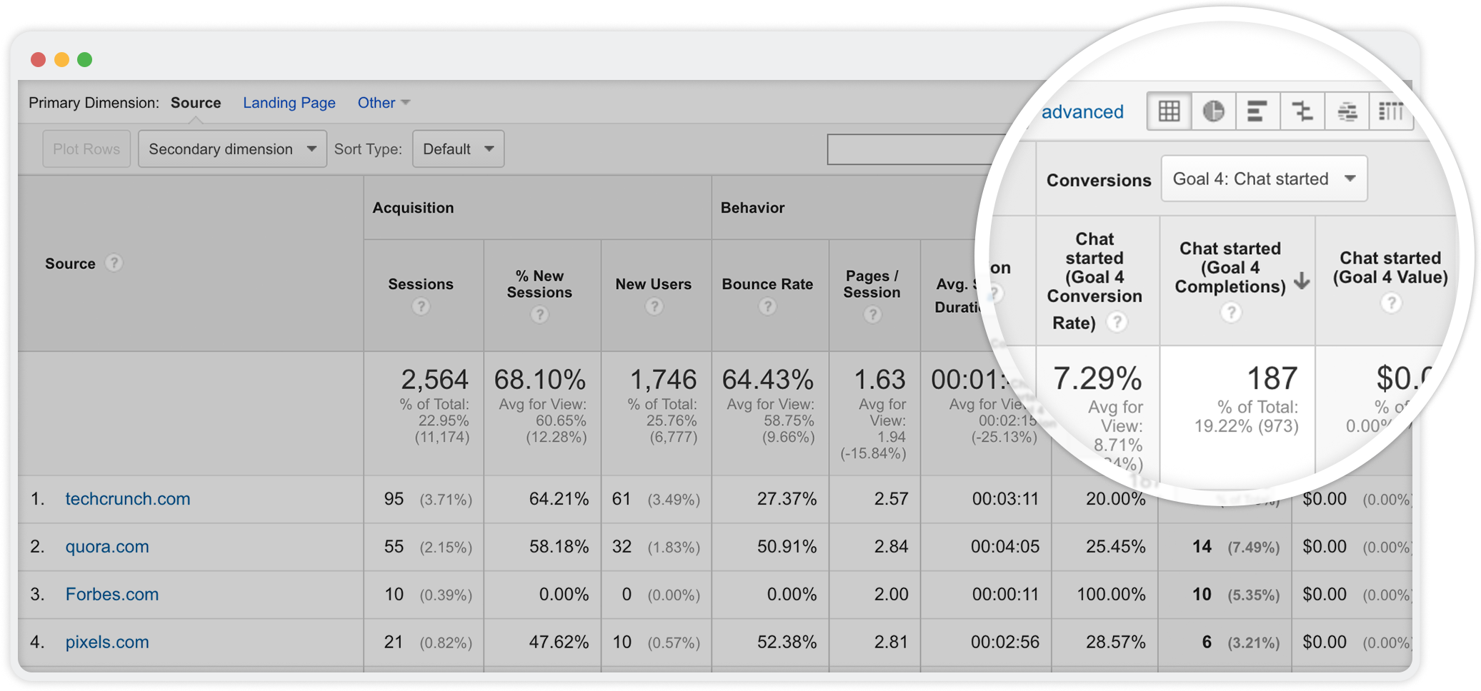 Set live chat interactions as Google Analytics Goals